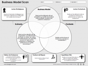 Business Model Scan (Fr).003