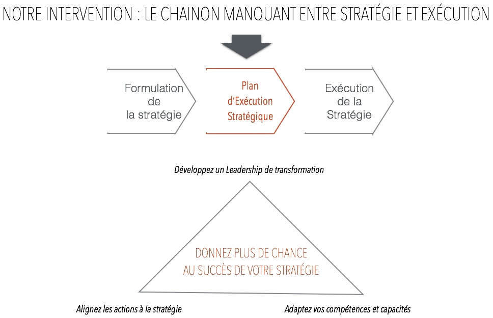 Framework de Transformation Mono 2